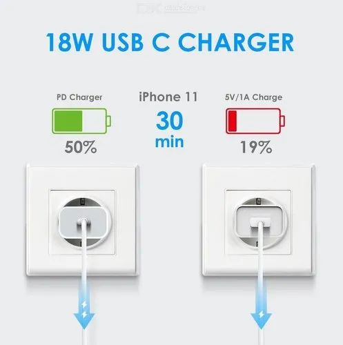 White ROQ USB Type-C Fast Charger Indian Style/EU Plug Duck USB Adapter