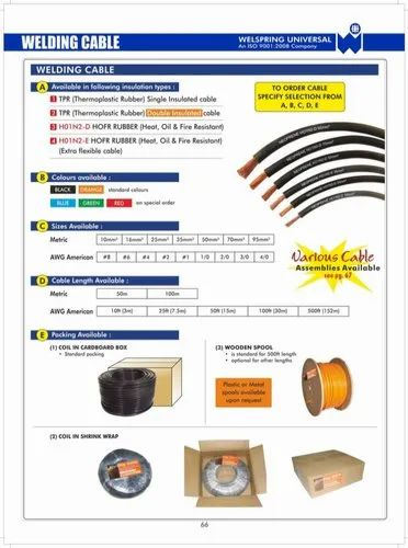 Welding Cable Copper 35 ISI