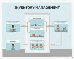 Infotronicx  Inventory Management Solution