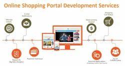 Online Shopping Portal Development Services