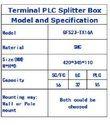 PLC Splitter box FTTH