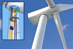 EPR / PCP Wind Mill Cables