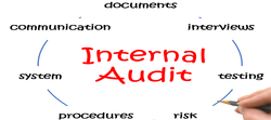 IT Audit And Documentation Solution Services