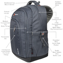 Grey Men Backpack