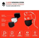 Face Mask Reusable.