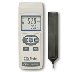 Lutron - Co2 Meter - Model - Gc-2028