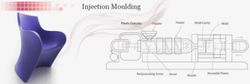 Injection Moulding Service