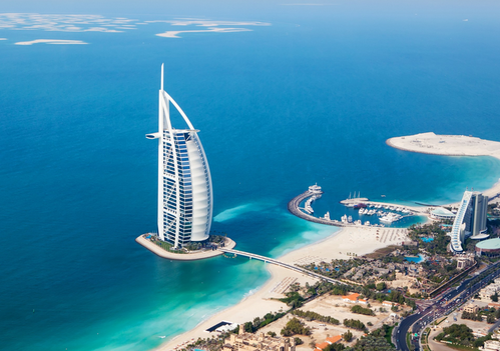 ITB Banks UAE | Forex Trading in Dubai