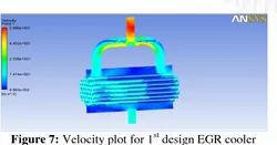CFD Analysis Of EGR Cooler Service