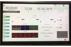 Smart Control Touch Panel