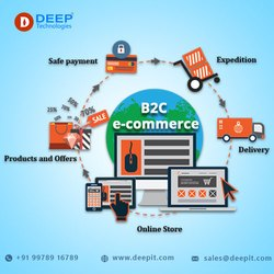 Conceptual & Best Look Layouts English B2C Ecommerce Service