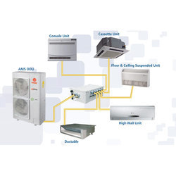 Advanced Multi Split Air Conditioning System
