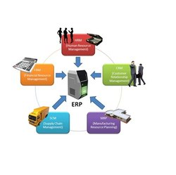 ERP Server Solution