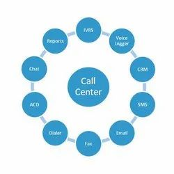 Contact Center Solution Provider