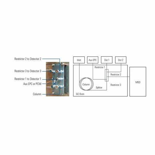 Swati 7890B 50 Hz Agilent Gas Chromatograph