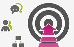 Branding Marketing Service