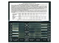 Surface Roughness Comparator Set