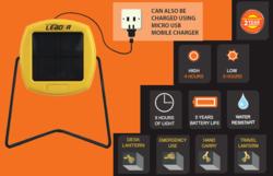 Leader Ep-31 Junior Solar Lantern