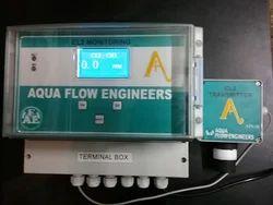Chlorine Leak Detectors