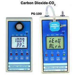 Portable Carbon Dioxide Detector