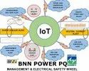 Industrial IoT Power Quality & Safety Management System