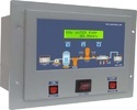 RO Plant Control Systems