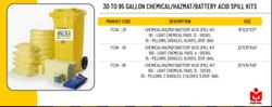 Marvel Spilldoc Chemical Hazmat Battery Acid Spill Kit 30 to 95 Gallon