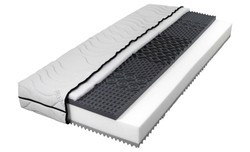 High Resilience Spring Mattress