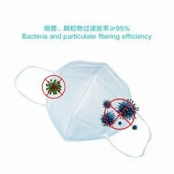 Non-Woven White Disposal KN95 Safety Face Mask for Traffic Police