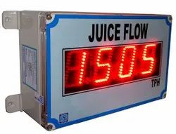 Flow Rate Display