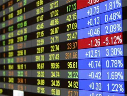 Stock Market Trading Services