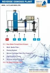 Automatic Commercial RO System