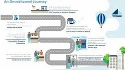 Omnichannel Sales and Distribution solution