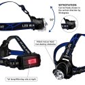 LED Headlamp with Rechargeable Batteries