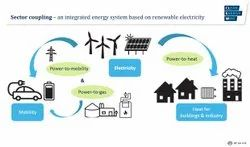 Energy Audit And Consultancy