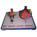 Disc Brake Actual Working Model