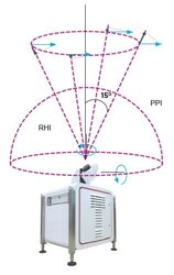 Integro Lidar Network