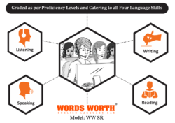 English Language Lab In Motera Ahmedabad Id 18121672312