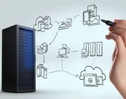 Hyper Converged Infrastructure Solution