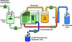 Membrane Bioreactors