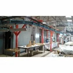 Liquid Painting Plants With Overhead Conveyor Systems
