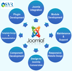 Joomla Website Design and Development
