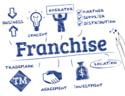 Pharma Franchise In Koraput