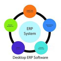 DRC Systems ERP Software Packages