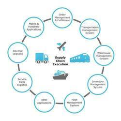Global Supply Chain Management Service