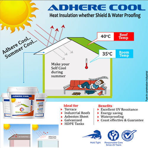 Water Proofing Coating System - Adhere Water Proofing