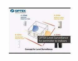 Wireless Optex Intrusion Detection