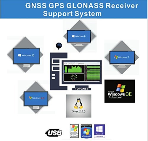 Ublox Gps Chip
