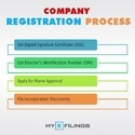 Private Company Registrations Service