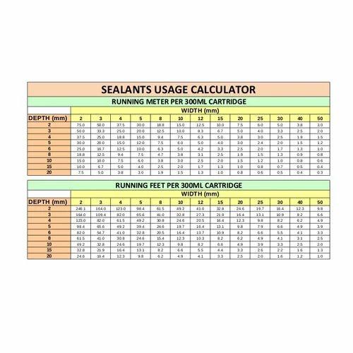 Mccoy Silirub 989 405 g Silcon Sealant - MC Coy Soudal